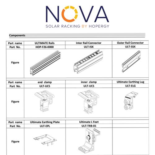 Nova Ultimate L Feet Kit For Tin Roof Mounting Krannich